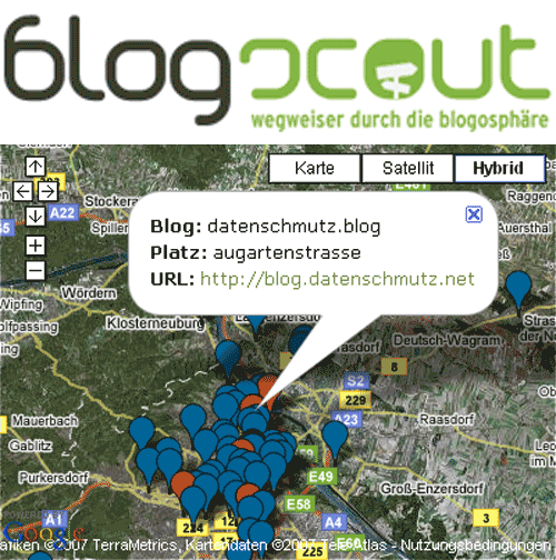 blogscout