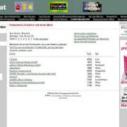 .at-Branchenbücher Vergleich: Falter creation