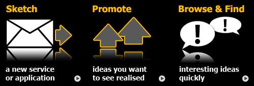 A1: Innovationen von draußen reinlassen