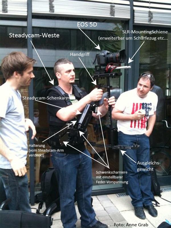 DSLR Steadycam