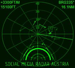 Social Media Radar