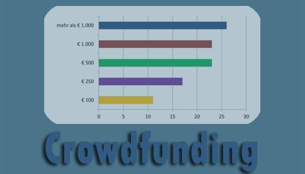Crowdfunding in Österreich: Investitionswille ja, Rechtssicherheit nein