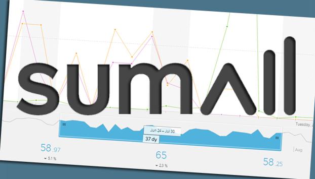 SumAll Statistiken
