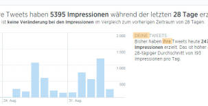 Twitter Statistik