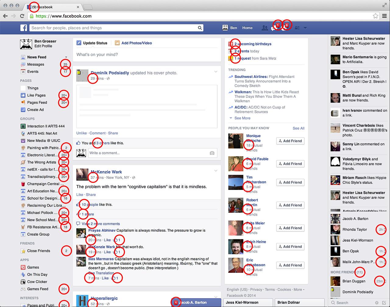 Facebook Metriken
