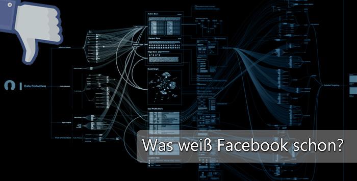 Der Facebook Algorithmus